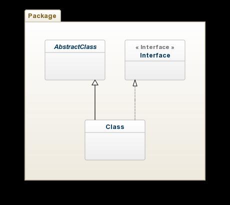 Wzorce projektowe podstawy uml coding mood uml elements ccuart Images